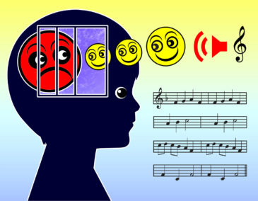 Music is important in helping special needs children develop motor and social skills.